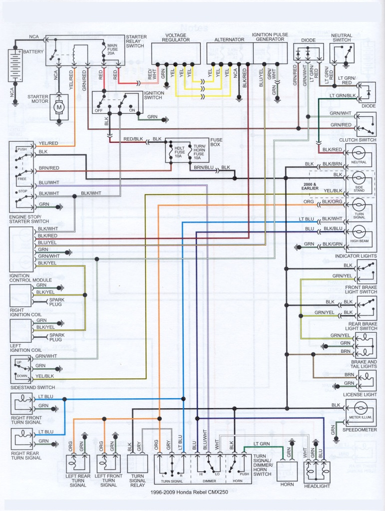 honda rebel 250 wiring diagram '96 & up | honda rebel forum  honda rebel forum