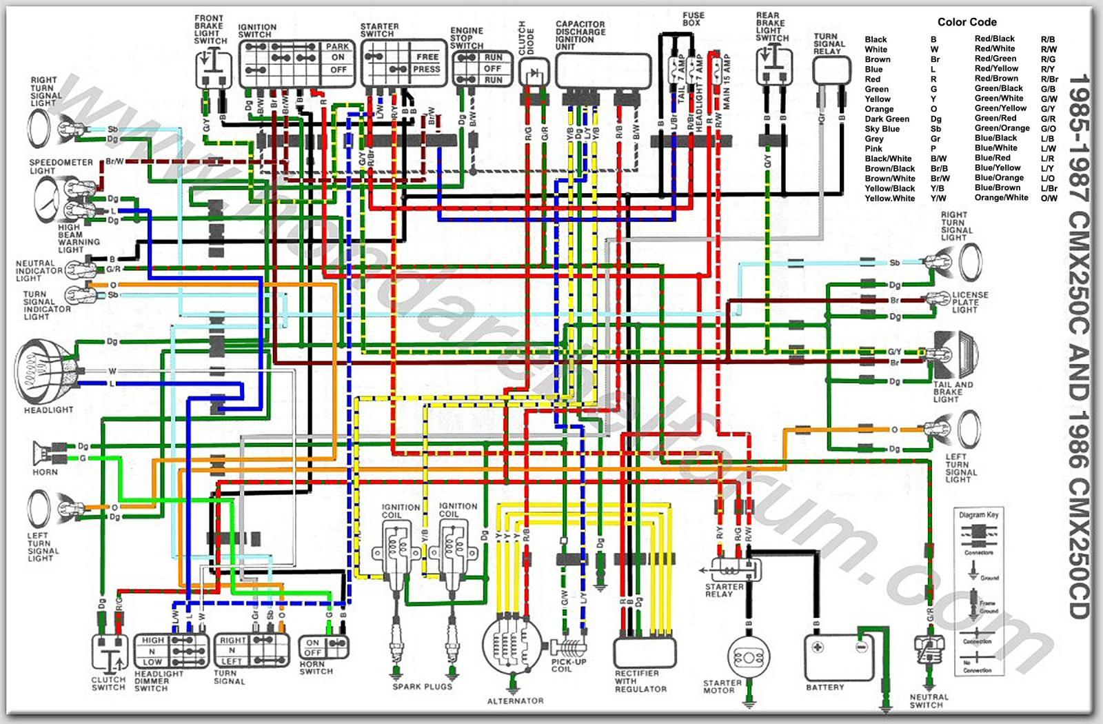 [FPWZ_2684]  Confusion - CDI/Gen 1/Gen 2 | Honda Rebel Forum | Rebel Wiring Diagram |  | Honda Rebel Forum