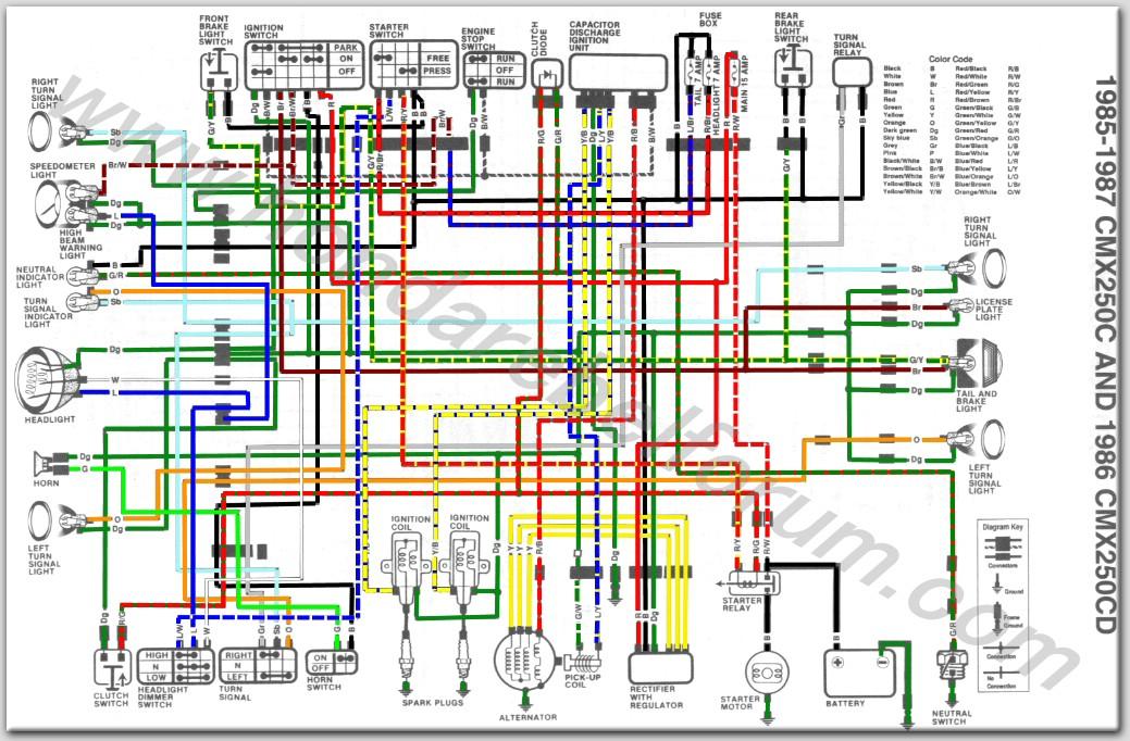 Honda Rebel 250 Wiring Diagram Wiring Diagram General A General A Emilia Fise It