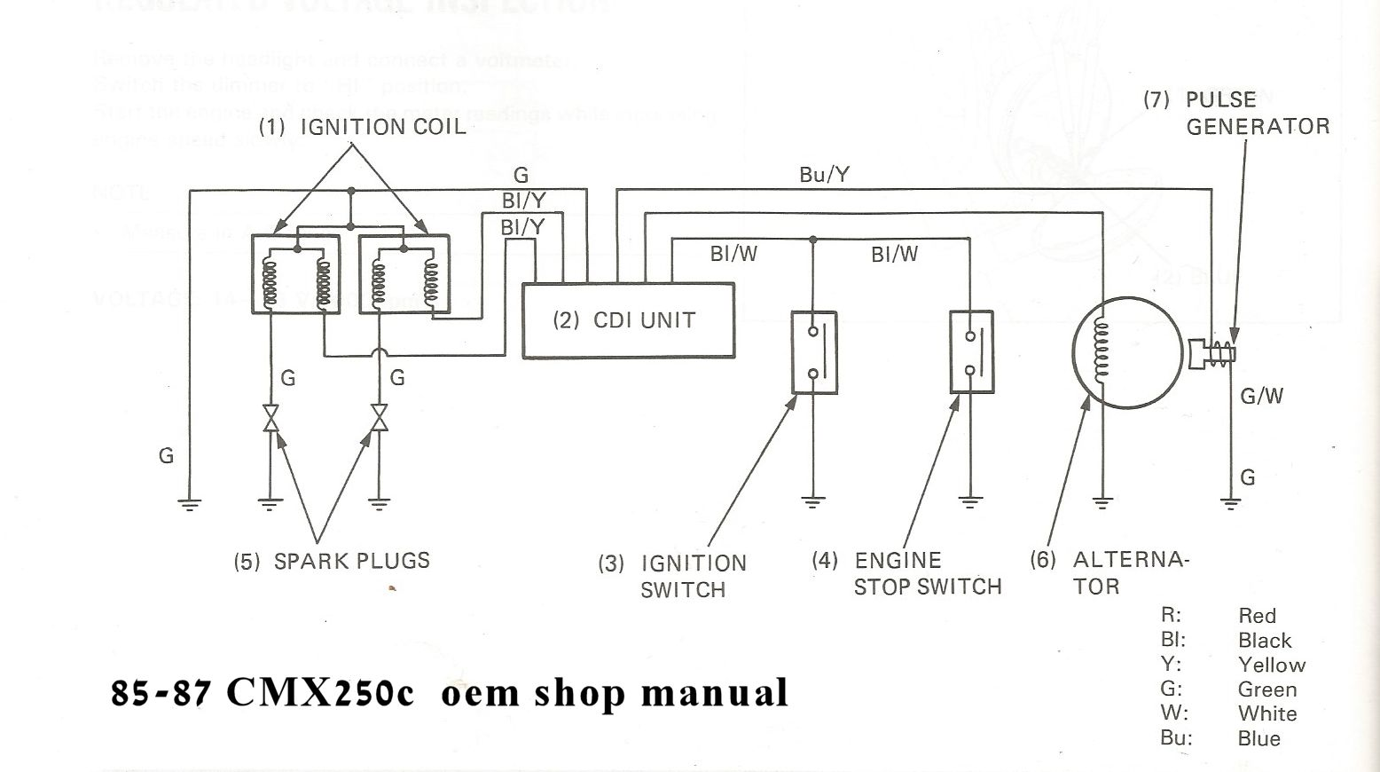 Ignition Coil Wiring | Honda Rebel Forum | Rebel 450 Wiring Diagram |  | Honda Rebel Forum