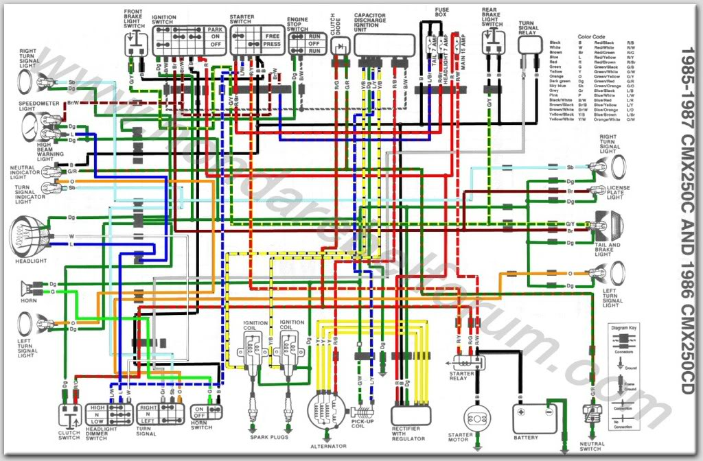Wiring Diagram | Honda Rebel Forum | Rebel 450 Wiring Diagram |  | Honda Rebel Forum