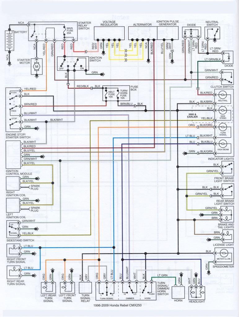 rebel ca250 wiring diagram | honda rebel forum  honda rebel forum