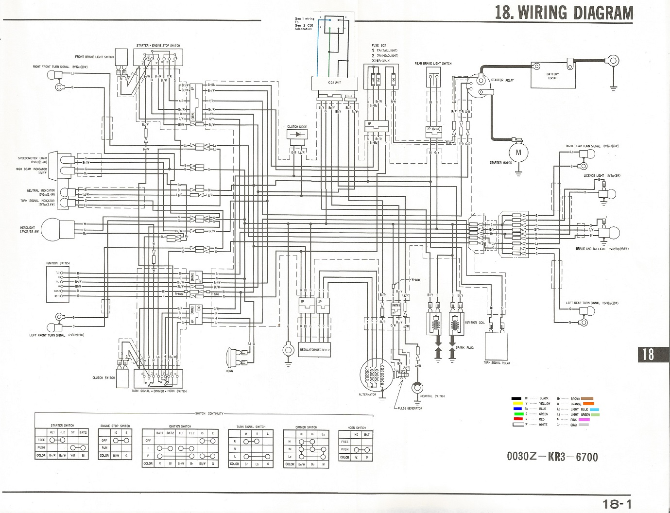 Honda Rebel 1985-1987 Wiring Diagram | Honda Rebel Forum | Rebel 450 Wiring Diagram |  | Honda Rebel Forum